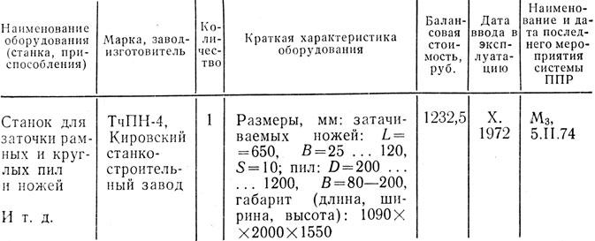 предприятие)