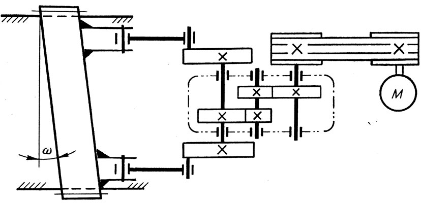 Рис. 10.  Кинематическая схема механизма резания.